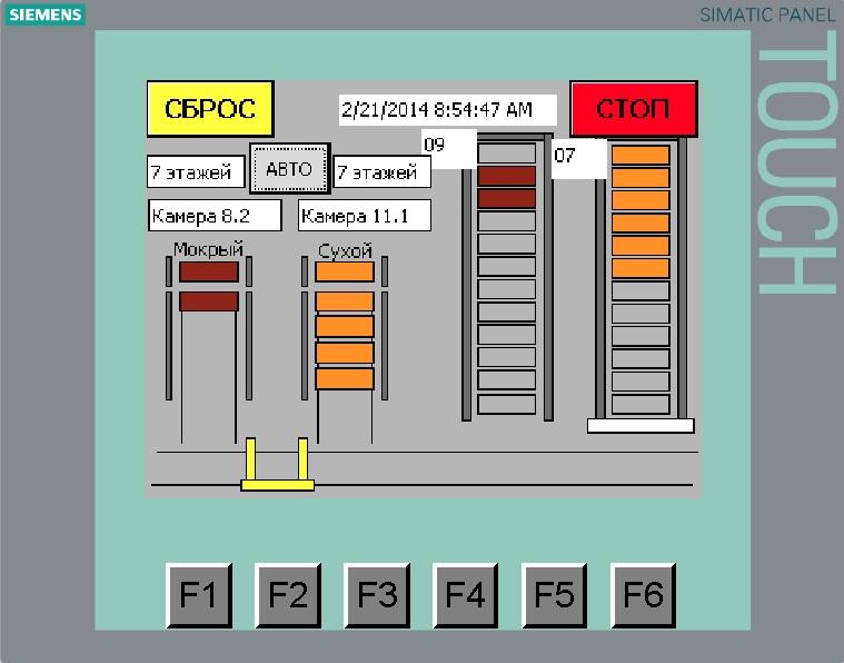 Панель управления загрузкой-выгрузкой