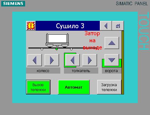 Волма ПГП панель управления 2